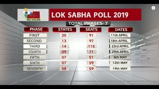 Lok Sabha Polls 2019: Total Seats in 7 phases