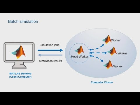 Batch Simulation in Simulink