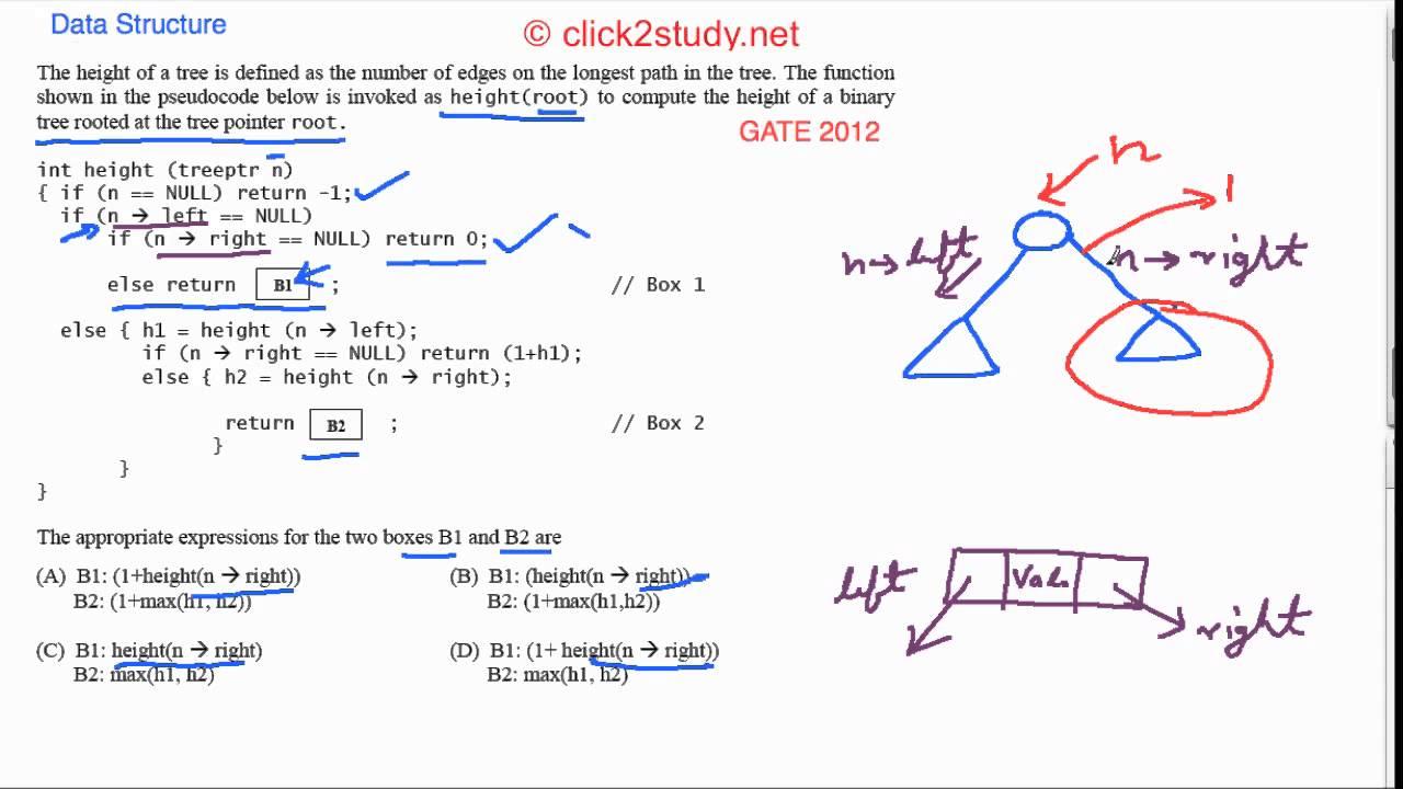 Binary Tree Data Structure - GeeksforGeeks