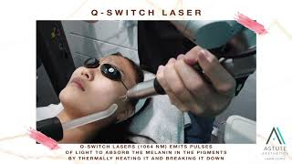 Astute Program Luminous Light | Astute Medical Aesthetics & Laser Clinic