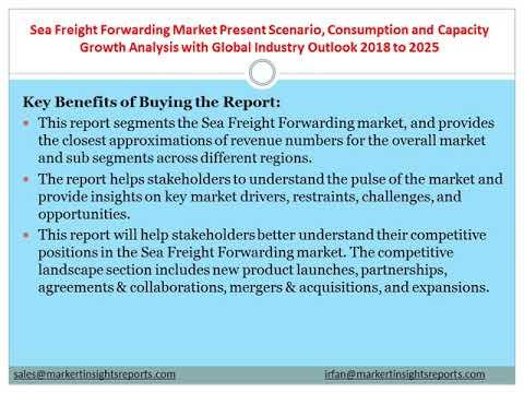 Sea Freight Forwarding Market 2019 Strategic Assessments -Kuehne + Nagel, DHL Group