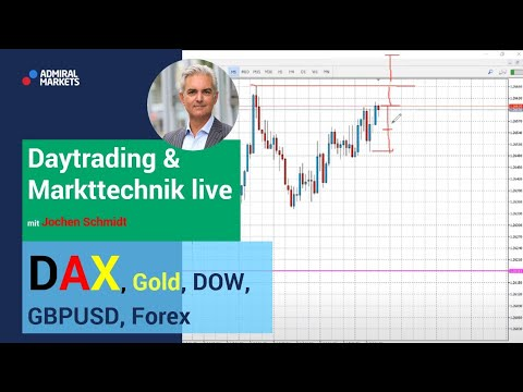 Daytrading & Markttechnik live | DAX | Dow | Gold | Forex | Analyse & CFD Trading 09.07.20