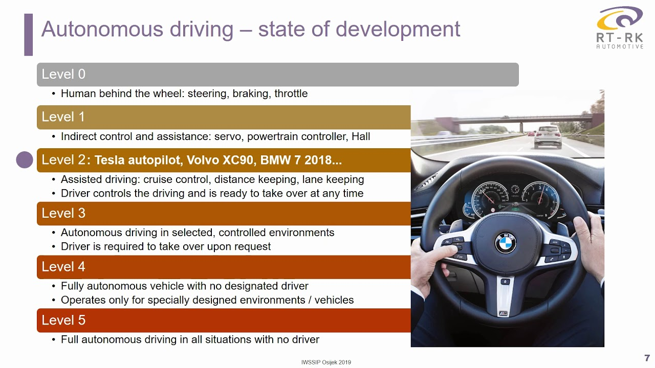 Research update: Deep Learning in Autonomous Driving (IWSSIP