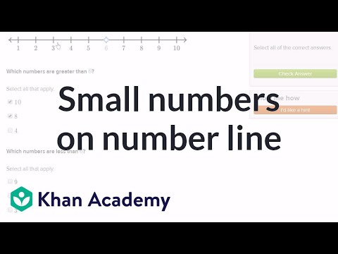 Comparing Small Numbers On The Number Line | Counting | Early Math | Khan Academy