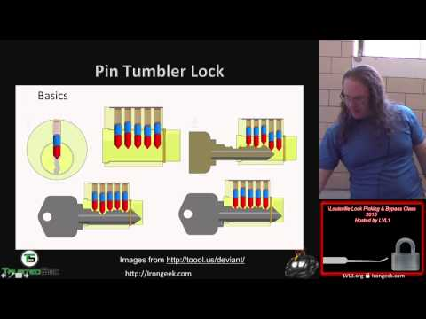 Louisville Lock Picking & Bypass Class Hosted By LVL1