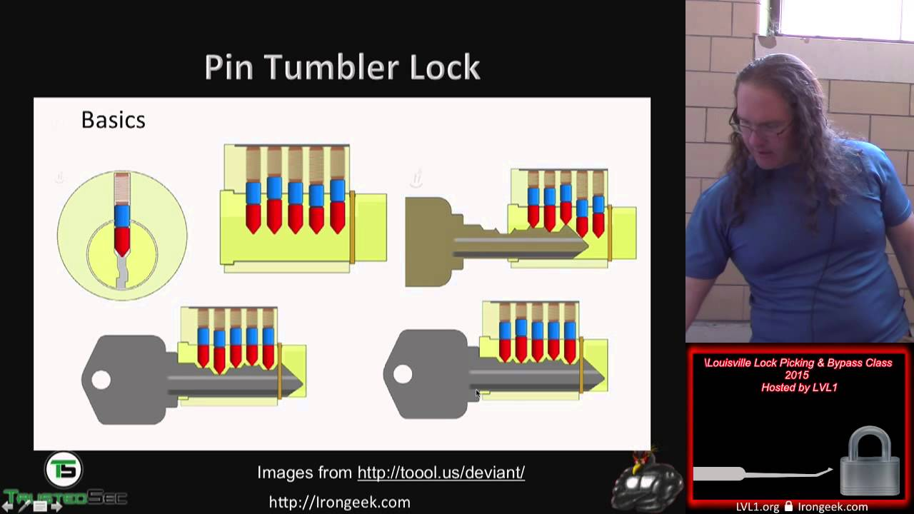 louisville lock picking bypass class hosted by lvl1 [ 1280 x 720 Pixel ]