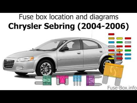 Fuse Box Location And Diagrams Chrysler Sebring Jr 2004 2006 Youtube