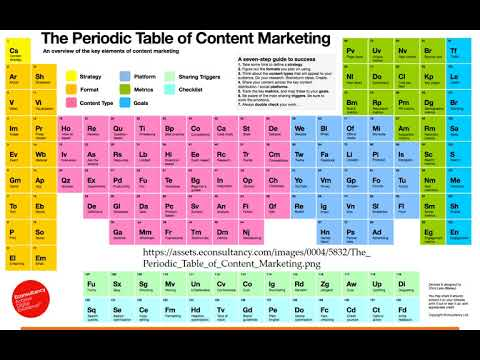 Destination Marketing Practical Insights
