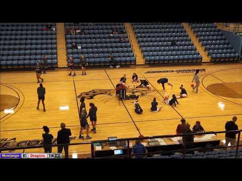 Blue Dragon Men's Basketball vs. Monroe College
