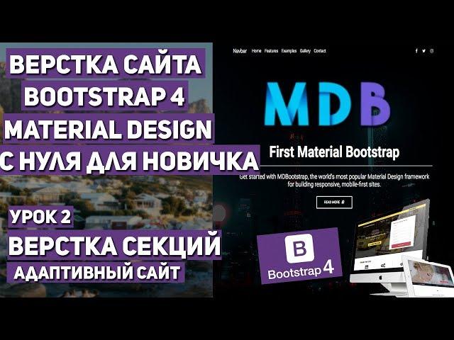 Верстка сайта с нуля на Bootstrap 4 - Адаптивный сайт