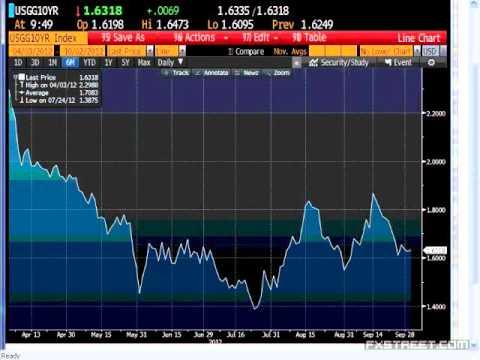 Joseph Trevisani: Quantitative Easing and the Trading Markets