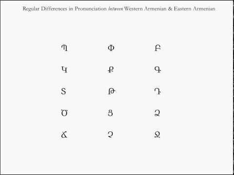 Western Armenian \u0026 Eastern Armenian - Pronunciation Differences