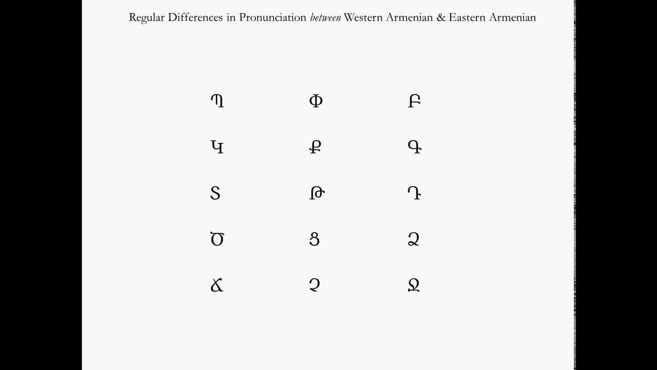 Western Armenian Eastern Armenian Pronunciation Differences