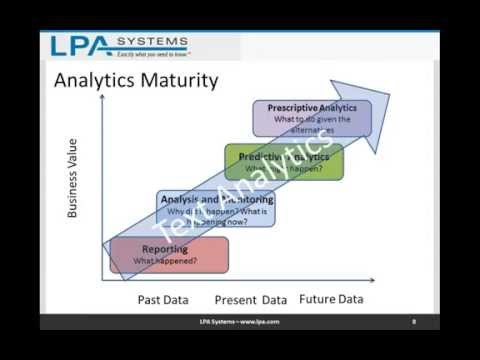 Webinar: Introduction to SPSS Text Analytics