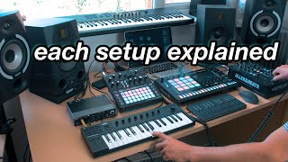 5 Live Performance Setups for Electronic Music (w/ Steinberg UR24C)