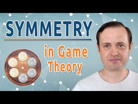 Symmetry in Game Theory |