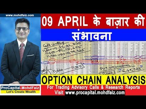 09 APRIL के बाज़ार की संभावना | NIFTY OPTION CHAIN ANALYSIS