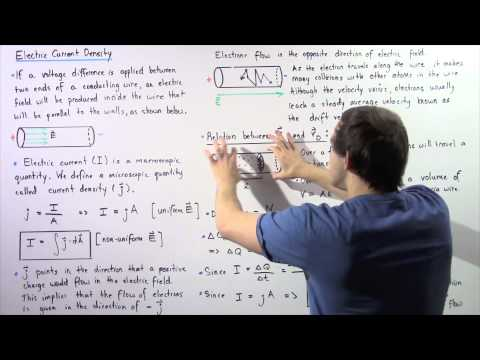 Current Density and Drift Velocity of Electrons