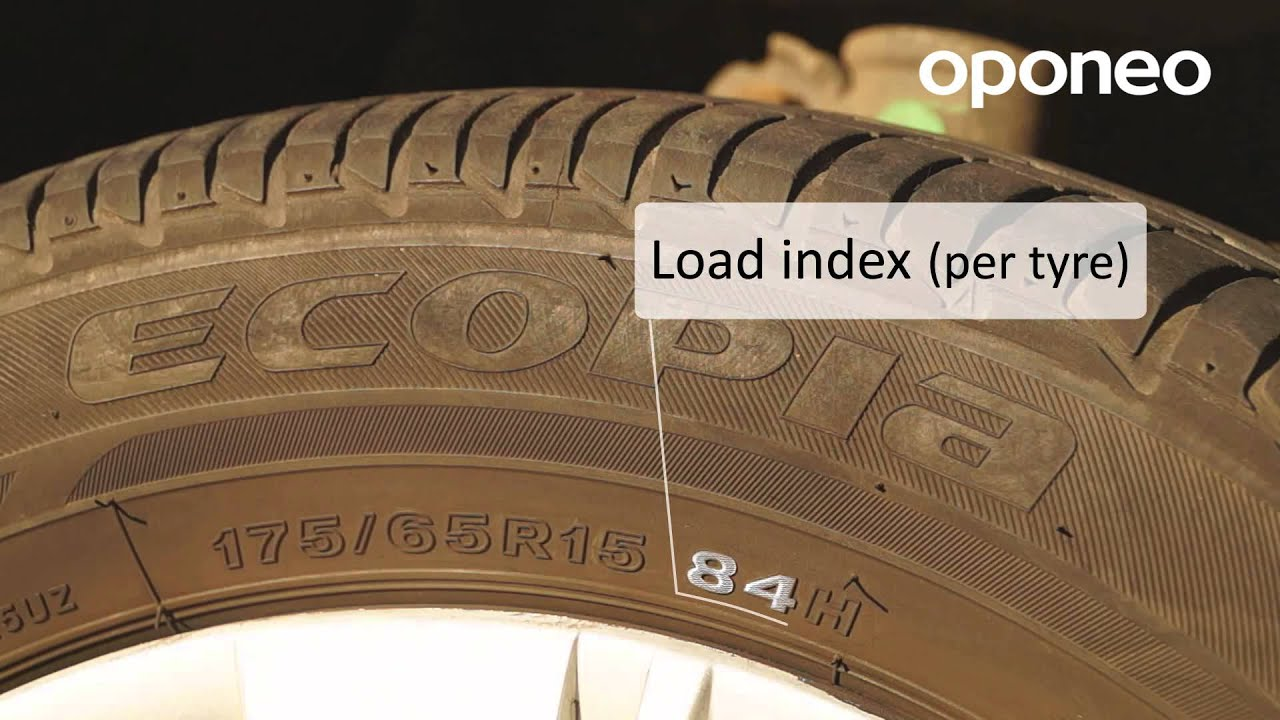 Car Tyre Markings - A Complete Guide » Oponeo ie