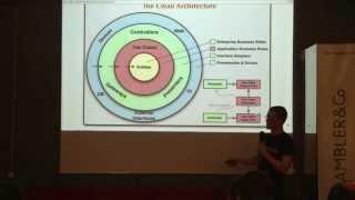 Гексагональная архитектура в приложениях Django