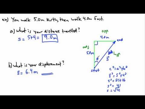 IB Math - Vectors - notation (2/3)