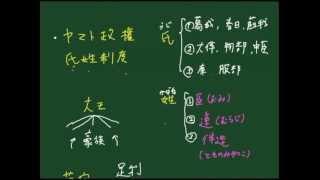 わかる歴史【古墳時代】苗字と氏姓制度