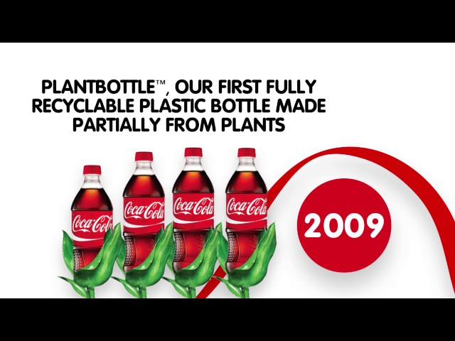 Coca-Cola & Sustainable Packaging: A Timeline Tour