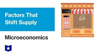 Factors That Shift Supply | Microeconomics