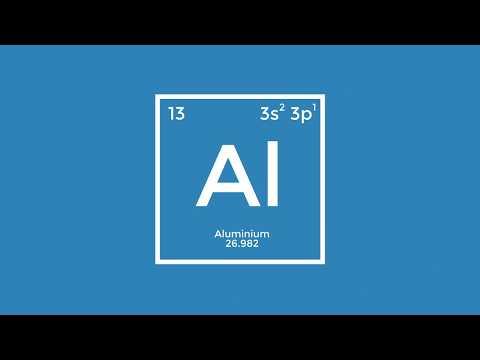 Perchè gli infissi sono in alluminio?