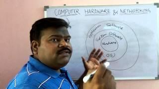 Computer Hardware Tutorial