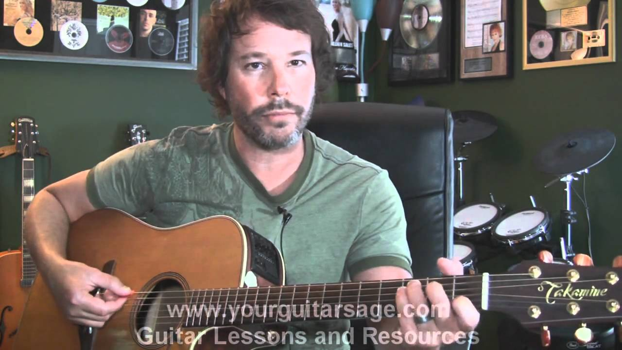 Beginner Guitar Lesson - Techniques - Anatomy of the Guitar - YouTube