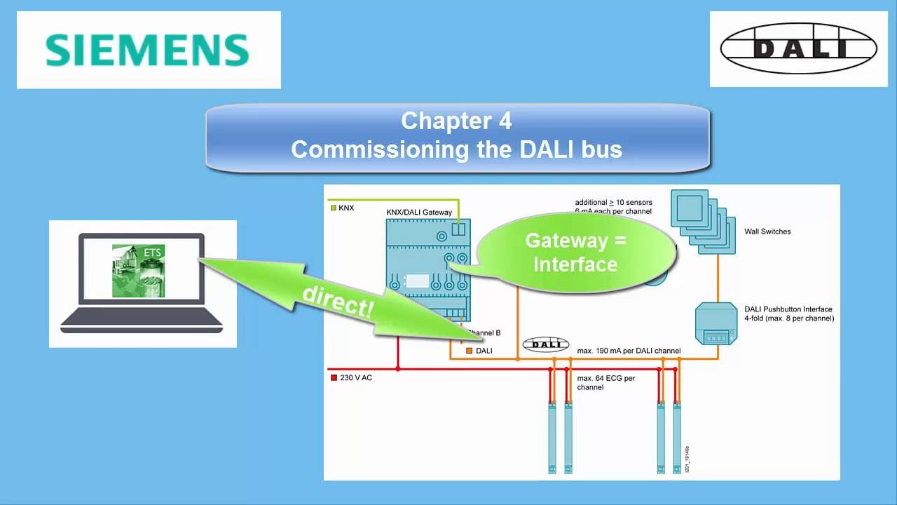 e learning siemens gamma instabus knx dali gateways chapter 04 youtube. Black Bedroom Furniture Sets. Home Design Ideas