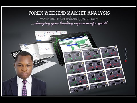 Forex market closed on weekends