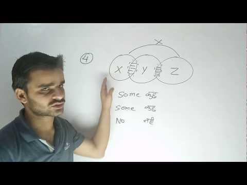 Venn Diagram(hindi) Part-02| Short Tricks|UPP|UPSI|SSC|BANK|RLY