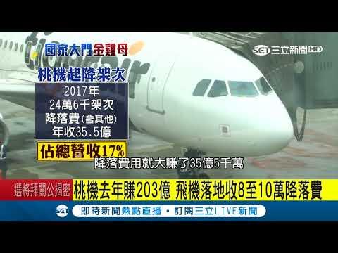 飛機落地要收8~10萬元降落費 桃園機場去年大賺203億|【LIVE大現場】20180806|三立新聞台