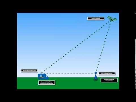 How does DGPS Work?