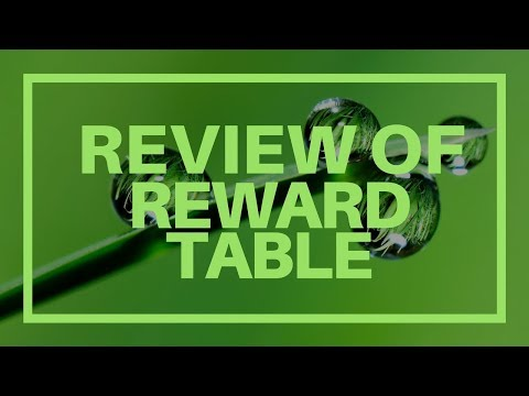 Reward Table Scam Review - WATCH THIS FIRST!