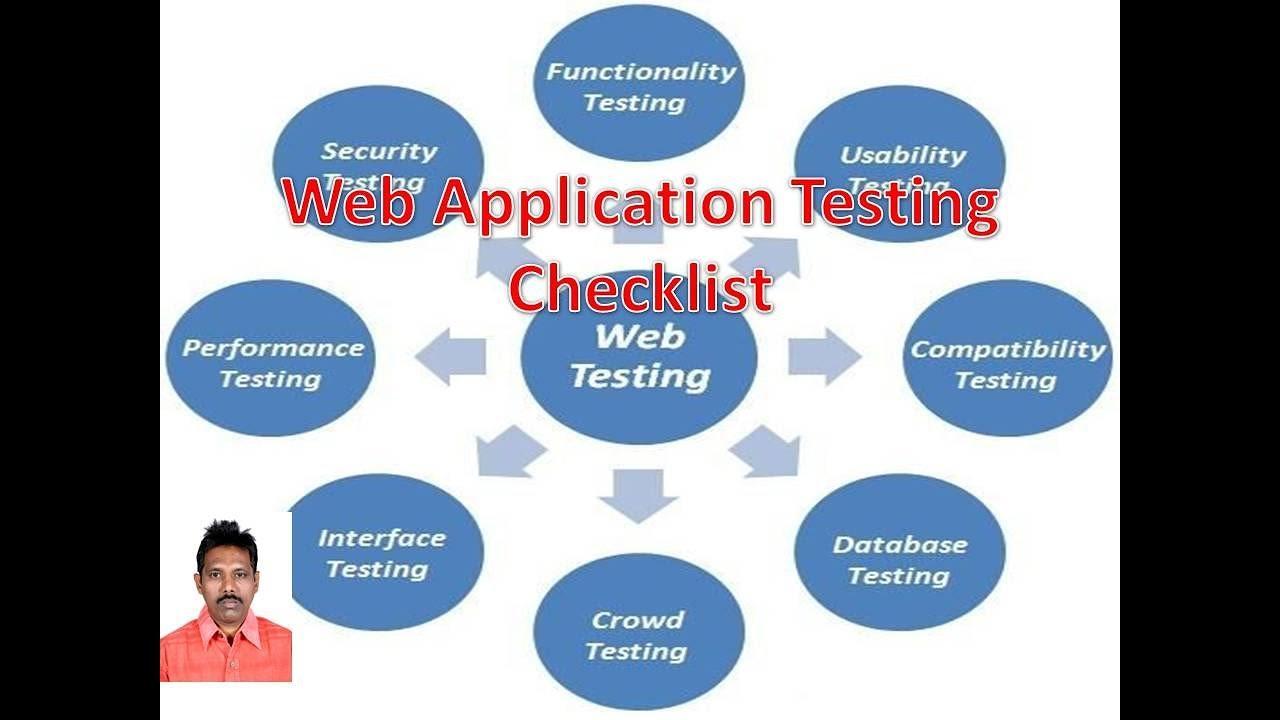 Web Application Testing Checklist|Web Testing Tutorial|G C Reddy|