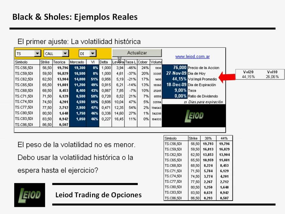 Métodos y Tipos de Modelos Financieros Para la Valoración de Opciones…