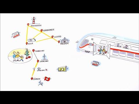 Der neue Fernverkehr – Mehr Bahn für Metropolen und Regionen