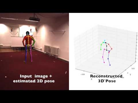 Papers With Code : 3D Human Pose Estimation