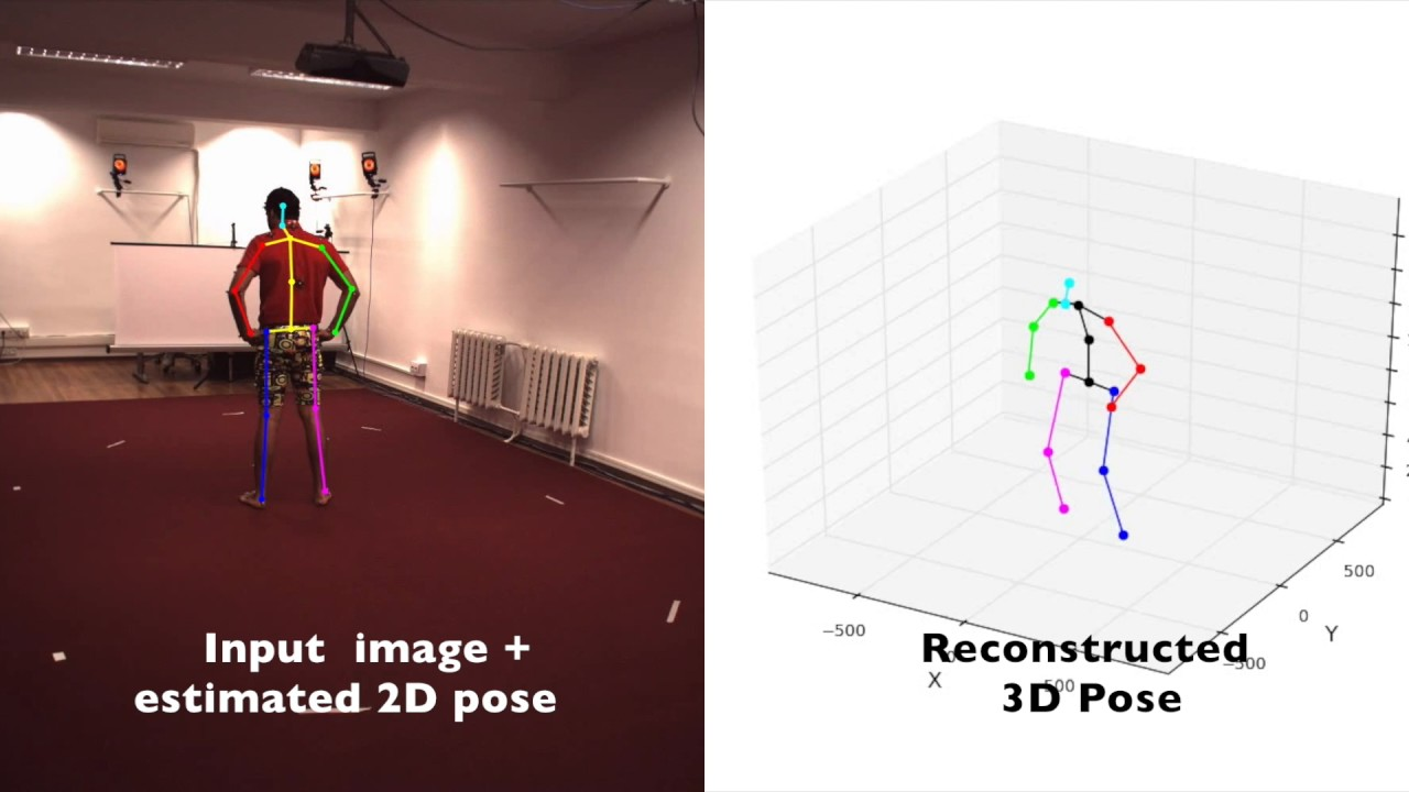 Lifting from the Deep: Convolutional 3D Pose Estimation from a Single Image