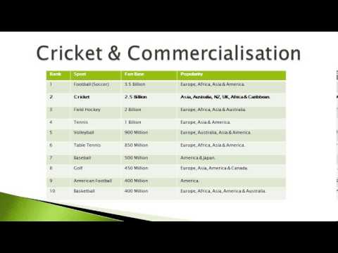 commercialisation of cricket Not only was cricket a great democratic force, but it enjoyed a cult status   stricter regulations accompanied by commercialisation have made a significant  dent.