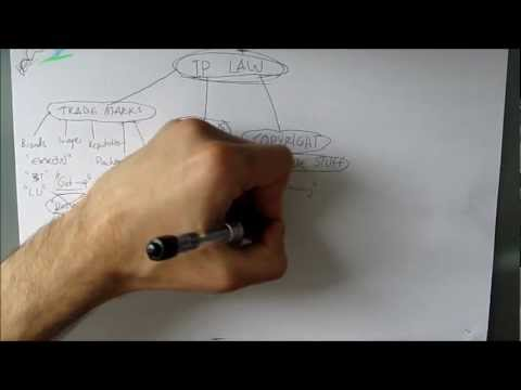 Intellectual Property Law - Tutorial 1 - Introduction
