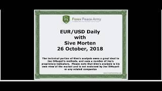 Forex Peace Army | Sive Morten EURUSD Daily 10.26.18