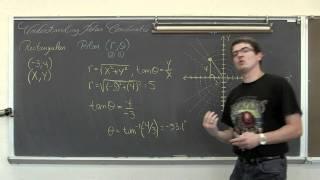 Understanding Polar Coordinates