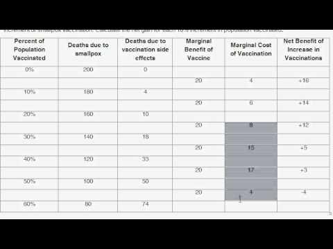 microeconomics case study examples