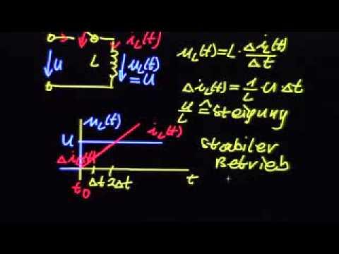 3 20 Magnetfeld Schalten von idealen Induktivitäten an Gleichspannung bzw Strom