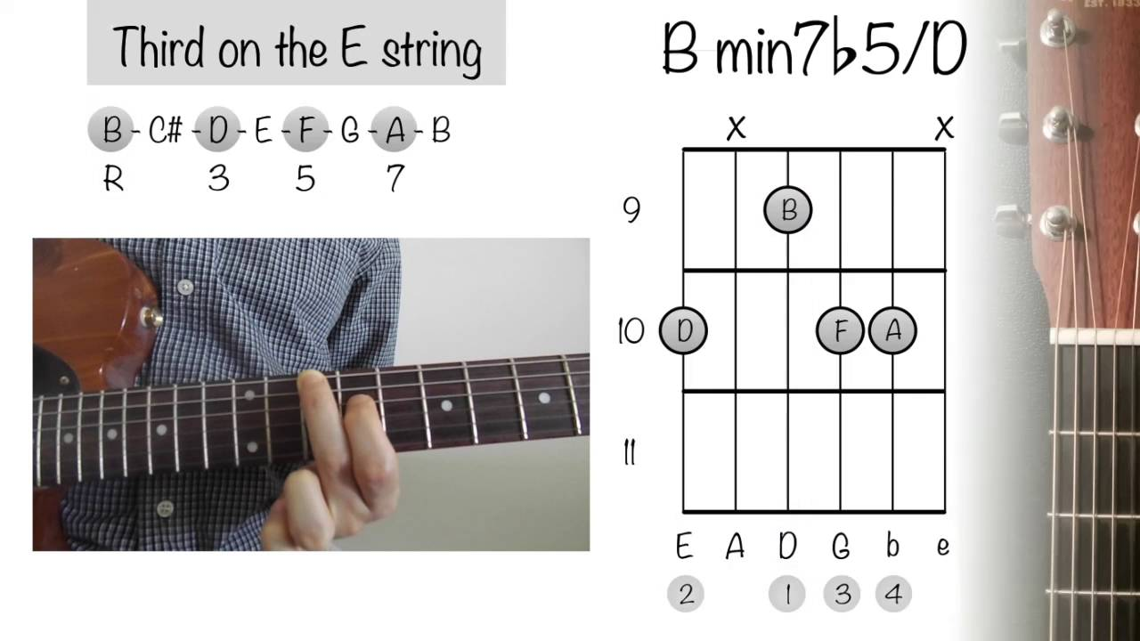 How to play guitar chords b minor 7 b5 d youtube how to play guitar chords b minor 7 b5 d hexwebz Gallery