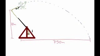 Calculating Initial Speed oḟ Projectile Given Starting Height, Horizontal Distance, and Launch Angle